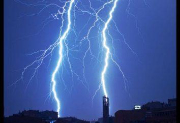 Blitzschutz eines Privathauses: wie ein Gewitter …