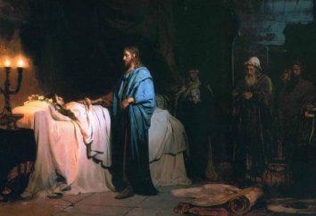 Ilya Repin. Obrazy artysty jako rodzaj artystycznej kroniki epoki