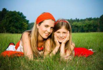Belas desejos feliz mãe de aniversário da filha