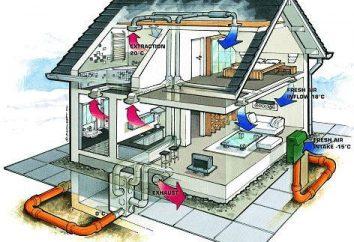 Zu- und Abluft Wärmerückgewinnung Installation. Lüftungsanlagen