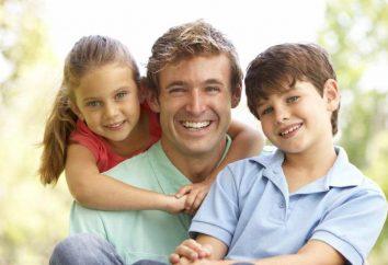 Um bom pai: as principais características, funcionalidades e conselhos práticos
