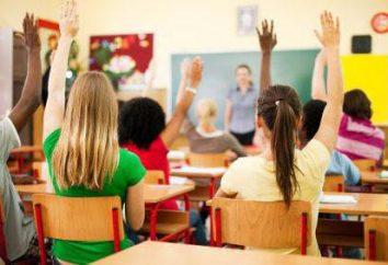 uso produtivo das novas tecnologias e técnicas de ensino