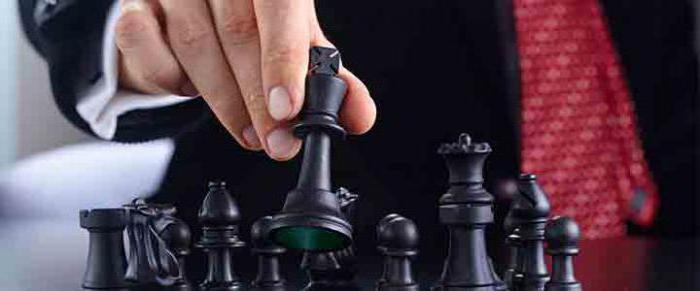 unterschied strategie taktik