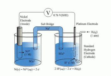 Qual é o potencial do eletrodo?
