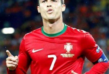 Biografia Cristiano Ronaldo – poeta di calcio vita