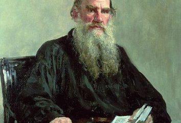 Portret Tolstogo Lva Nikolaevicha – największe dzieło sztuki rosyjskiej