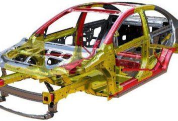 Costruire un'auto per i principianti
