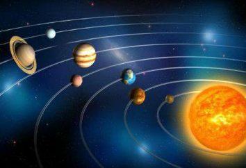 caratteristiche comparate dei pianeti del sistema solare: descrizione e fatti interessanti