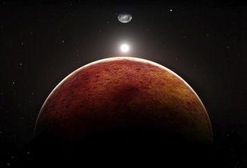 Mars w Leo kobiety: Zgodność