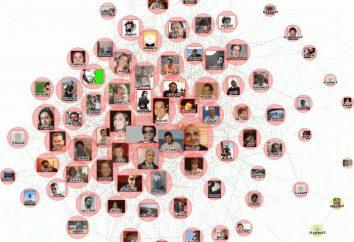 Usunięcie strony VKontakte na zawsze
