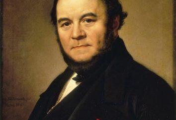 Stendhal: biografia e il lavoro. Curiosità