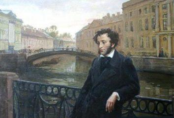 """Eine Analyse des Gedichts """"The Village"""" von Alexander Puschkin"""