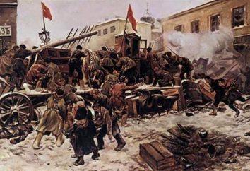 I risultati della rivoluzione 1905-1907. La prima rivoluzione russa del 1905-1907.