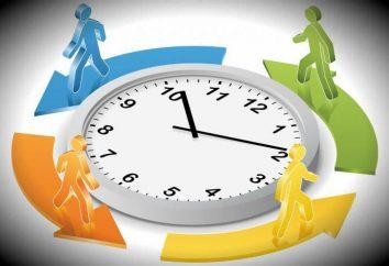 Zapłata za pracę w czasie pracy w systemie zmianowym (kp)