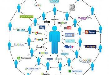 comercialização oculta: definição, exemplos, os resultados de