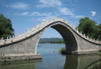 Interprétation des rêves: pourquoi rêvez-vous de ponts?