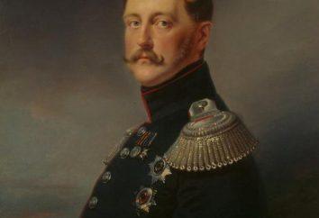 La historia del Imperio ruso: el reinado de Nicolás 1 (1825-1855)