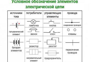 Symbol in elektrischen Schaltungen. Bedingte graphische und Buchstabensymbole
