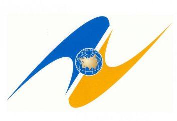 países da União Aduaneira: lista