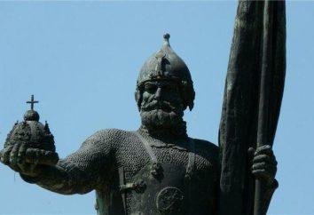 Pomnik Yermak – zdobywca Syberii: historia, ciekawostki