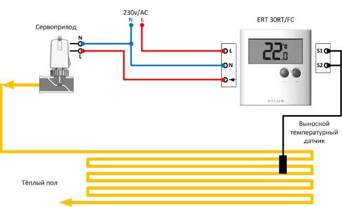 Termostato para la calefacci n por suelo radiante conexi n y caracter sticas - Calefaccion por hilo radiante ...