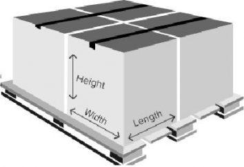 Comment calculer le cubage dans une variété de situations?