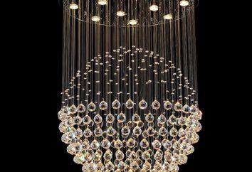 Globo – lámparas para conocedores