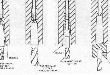 Jak zrobić domowy frezarkę do drewna i metalu