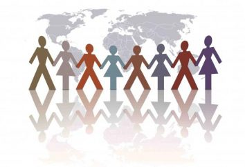 Relations interethniques et politique nationale. Relations interethniques dans la Russie moderne
