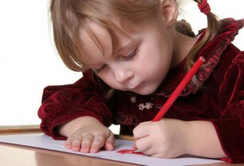 obrazowym aktywność dzieci w przedszkolu: Rodzaje