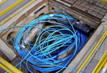 pit kabel: cechy konstrukcyjne, funkcje, modele i rozmiary