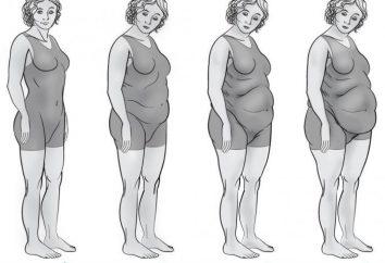 Est-ce que nous avons 59 types d'obésité?