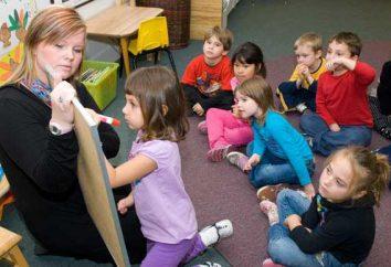 Le développement de la parole dans le deuxième groupe plus jeune. exercices