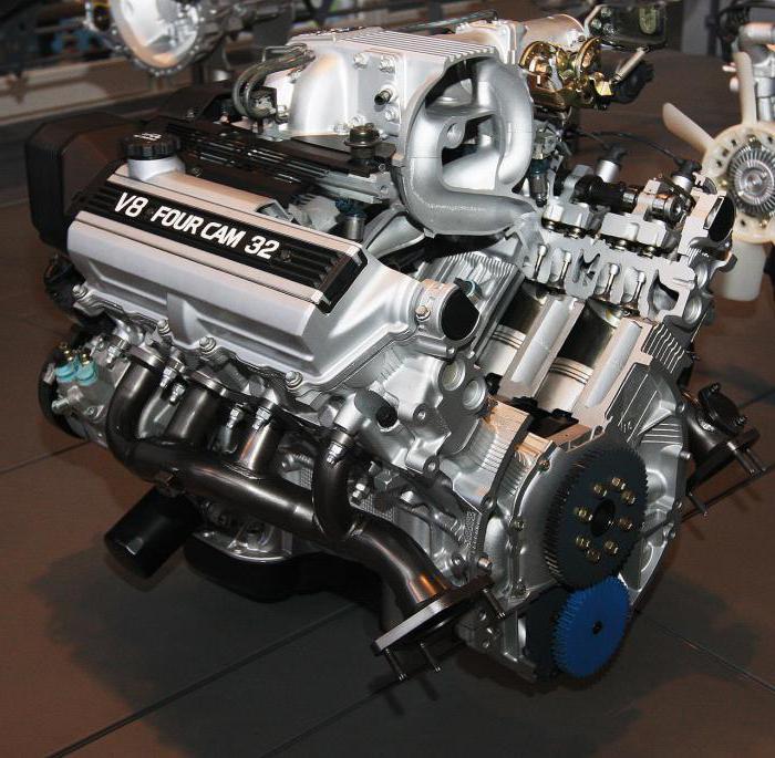 Der V8-Motor: Eigenschaften, Fotos, Diagramm, Gerät, Volumen ...