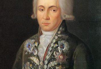 Prince Meshchersky. L'histoire de la