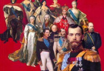 O início da dinastia Romanov. História da dinastia Romanov