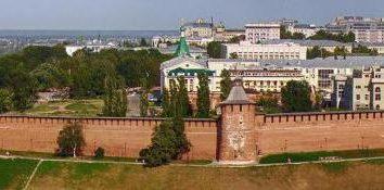 A posição geográfica de Nizhny Novgorod. Distância a Moscou Lower Novgorod
