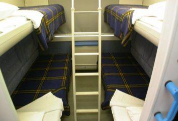 Viajar de comboio com conforto. Compartimentos em trens
