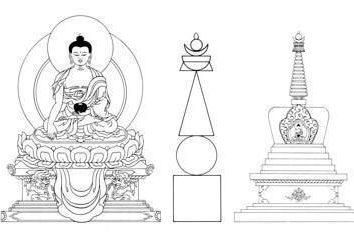Buddyjska stupa: nazwa, znaczenie religijne. Kultura buddyjska
