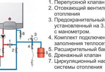 Système de cerclage chaudière de chauffage au gaz et ses composants
