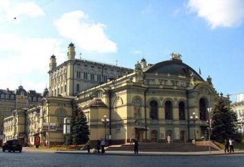 Teatr Opery i Baletu w Kijowie: Past and Present