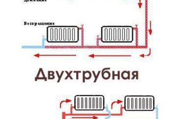 systemy grzewcze w domach prywatnych. Układ obwodu układu grzewczego