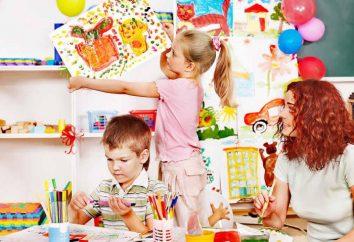 Empfehlungen für die Eltern im Kindergarten. Tipps für Eltern