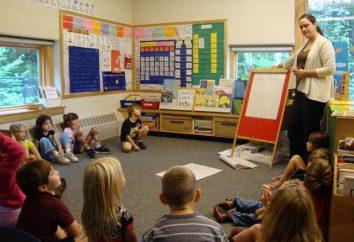 Praca dzieci w przedszkolu. Bezpieczeństwo pracy w przedszkolach. Instrukcja pracy w przedszkolu