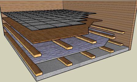 Holzfußboden Isolieren ~ Wie etagen in der wohnung zu isolieren isolierung für