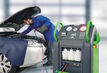 Diagnostic des climatiseurs de voiture