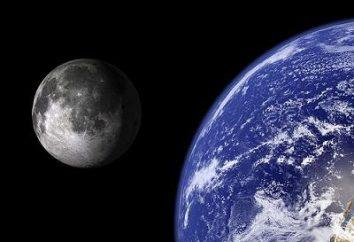 Perché la luna è rivolta verso la Terra da una parte? The Blind Side of the Moon