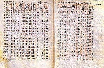 Tabelle astrologiche di effimeri: descrizione e revisioni