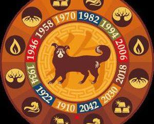 1958: rok kalendarza wschodniego?