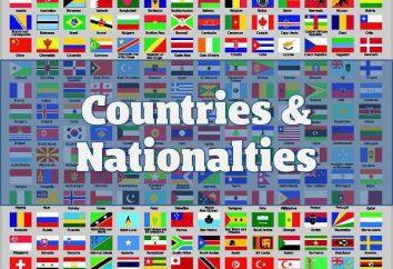 Kraje i narodowości w języku angielskim: zasady użytkowania, oraz tabelę z listą nazw miejscowości